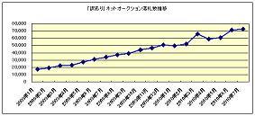 訳あり2010.JPG